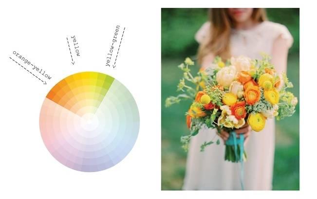 Analogous Color –  yellow, yellow green, yellow orange bouquet