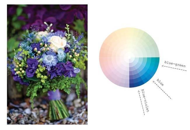 Analogous color – blue, blue green, blue violet bouquet
